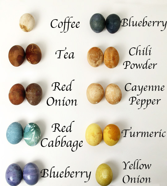 Easter Eggs Naturally Colored