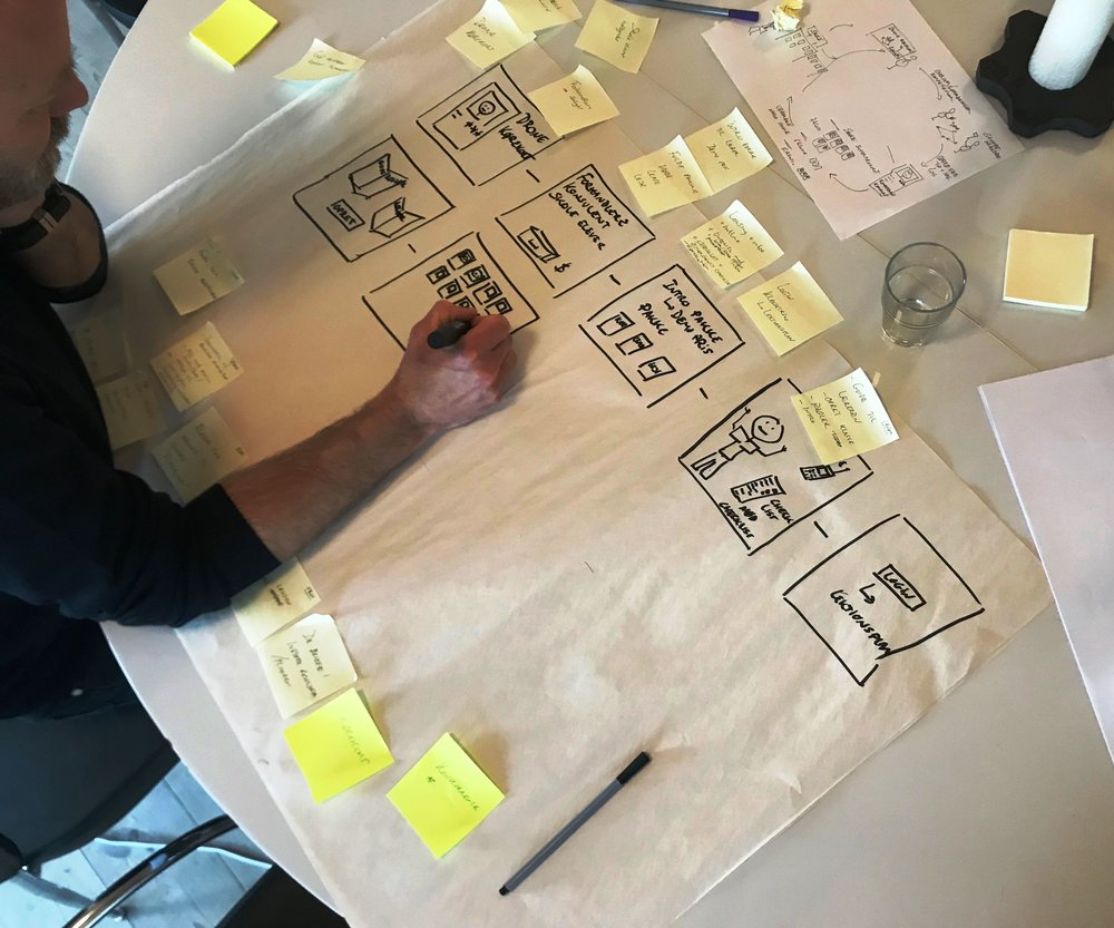 Vores Sprint:Digital-deltager Mikkel Barker ses her i fuld gang med sin prototype, som skitserer en proces - Mikkel er i fuld gang med at udvikle en proces for dronekørekort til folkeskoleelever