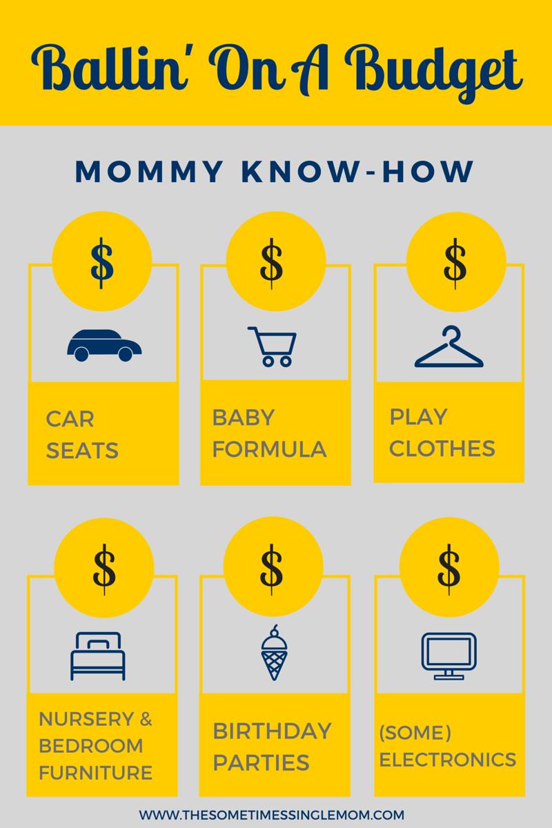 ssm_mom_budget_infographic