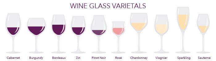 WineGlassVarietals.jpg