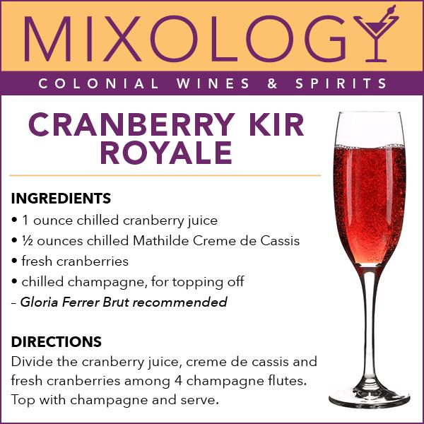 CranberryKirRoyale-Mixology-web.jpg