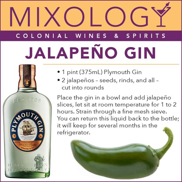 JalapenoGin-Mixology.jpg