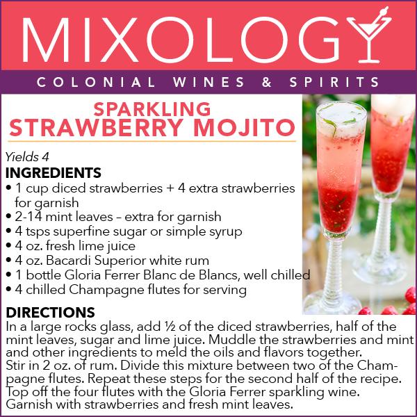 StrawberryMojito-Mixology.jpg