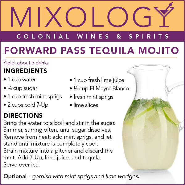 ForwardPassMojito-Mixology-web.jpg