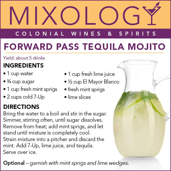 ForwardPassMojito-Mixology-web.jpg