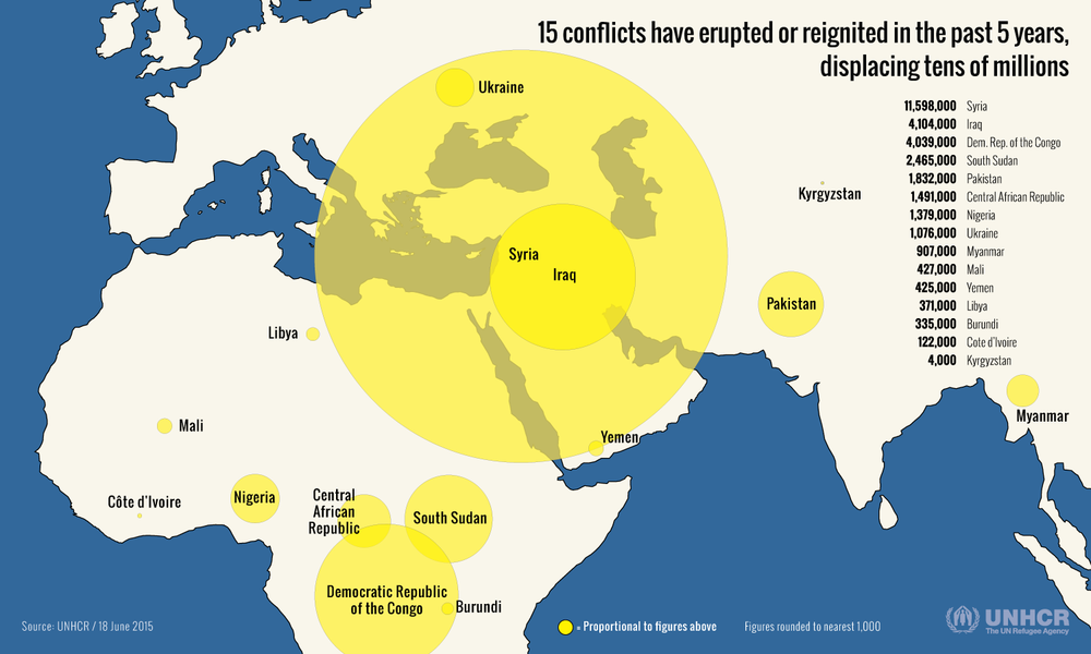 GlobalTrend2014_04_15Countries_Conflict.png