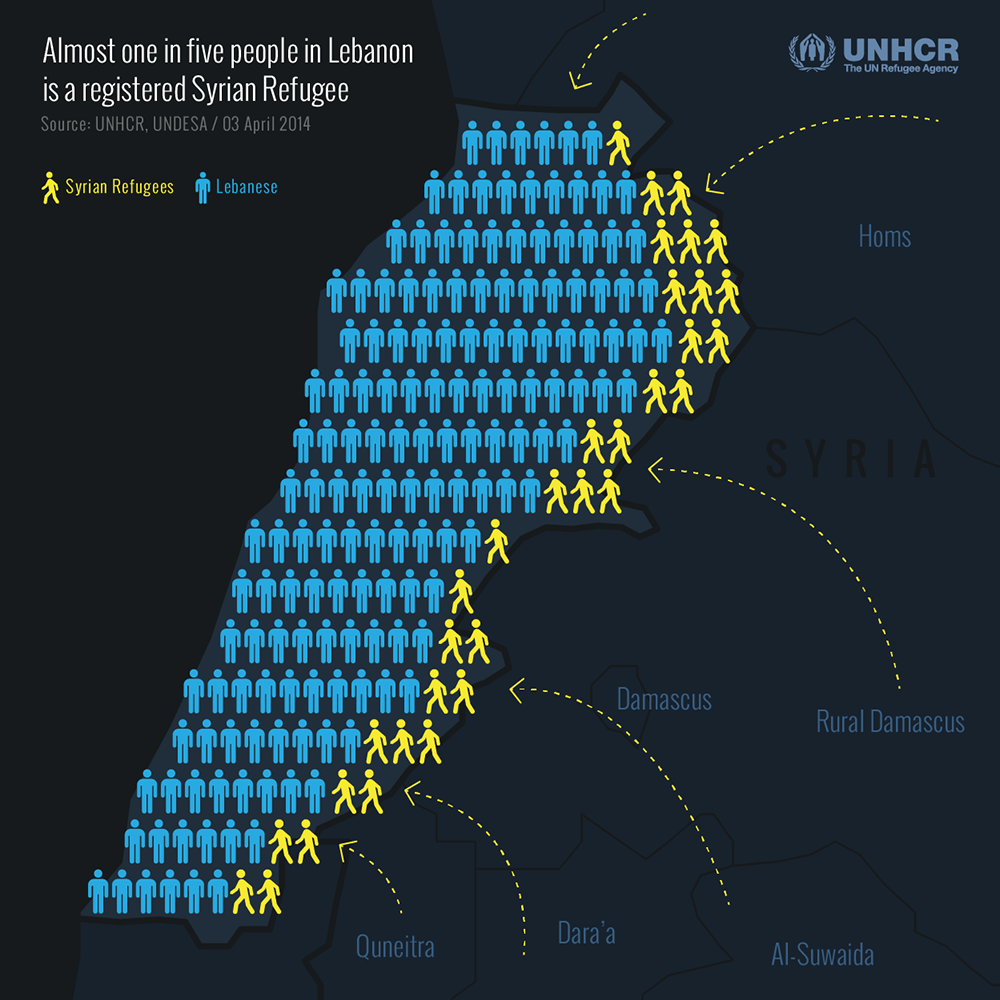 Lebanon1Million_02_OneinFive SyrianRefugee.png