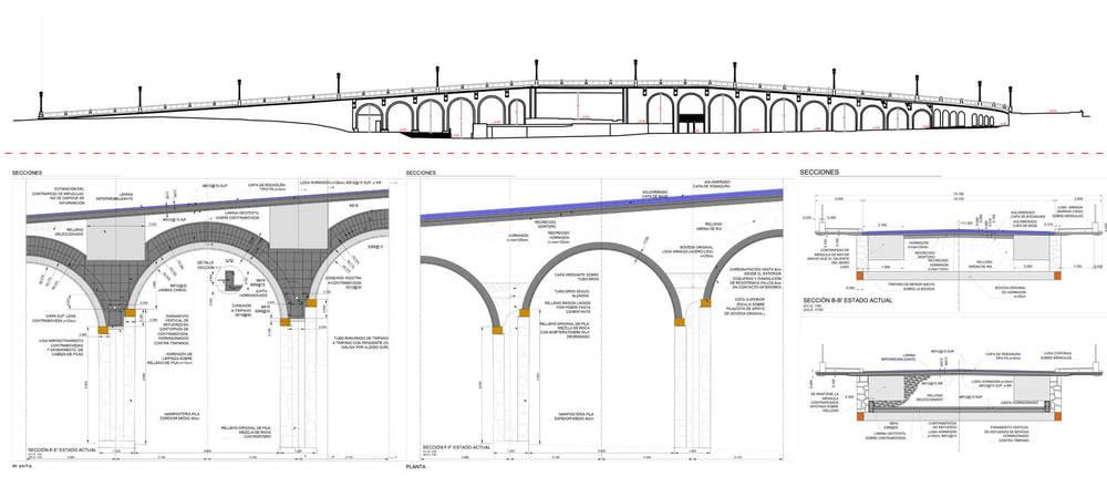 Rehabilitación Viaducto Iztueta