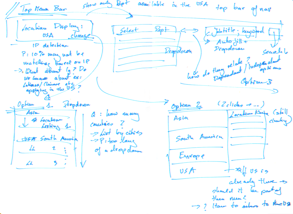 Initial sketch for an elegant data filtering system
