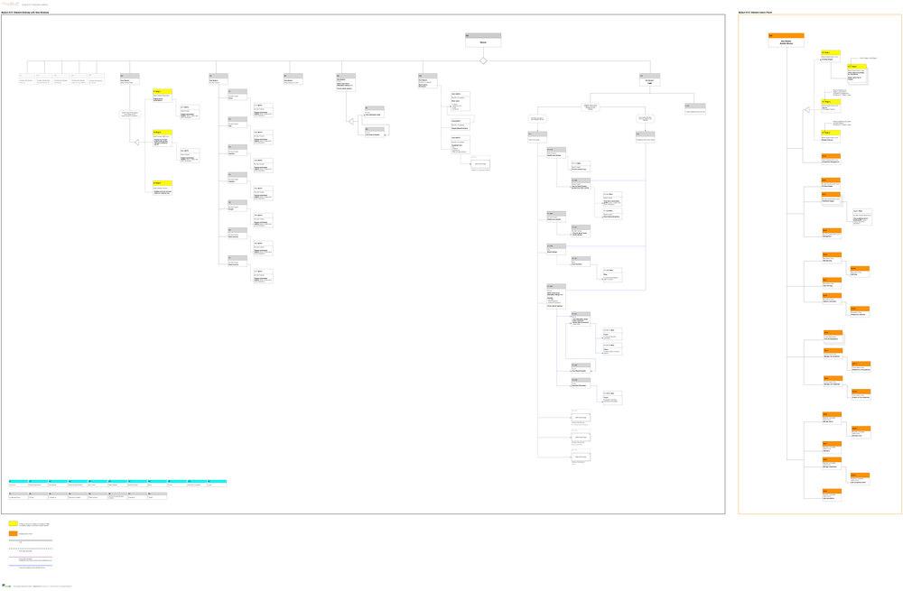 MySuit Sitemap.