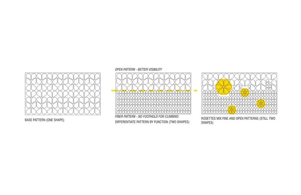 perforation diagram.png