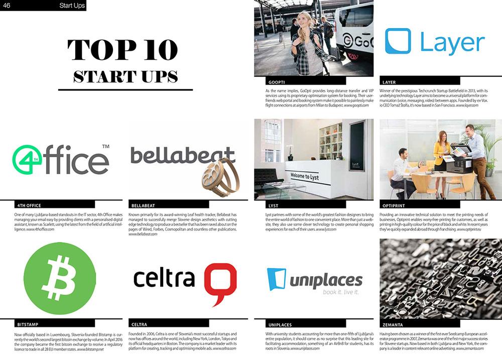 Top 10 Startups.jpg