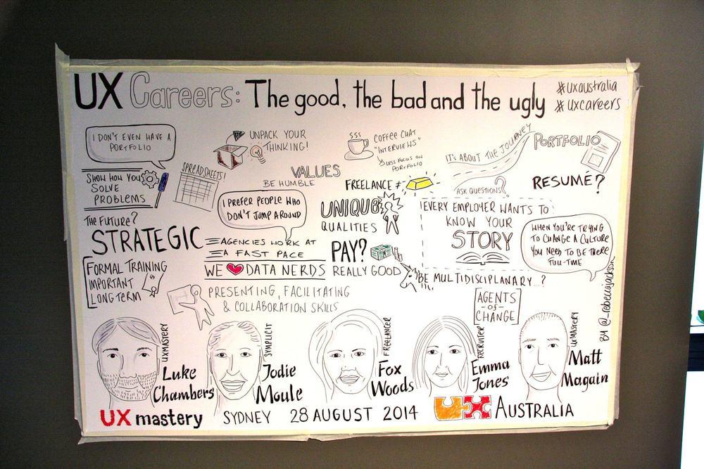 ux careers panel sketchnote2-min.jpg