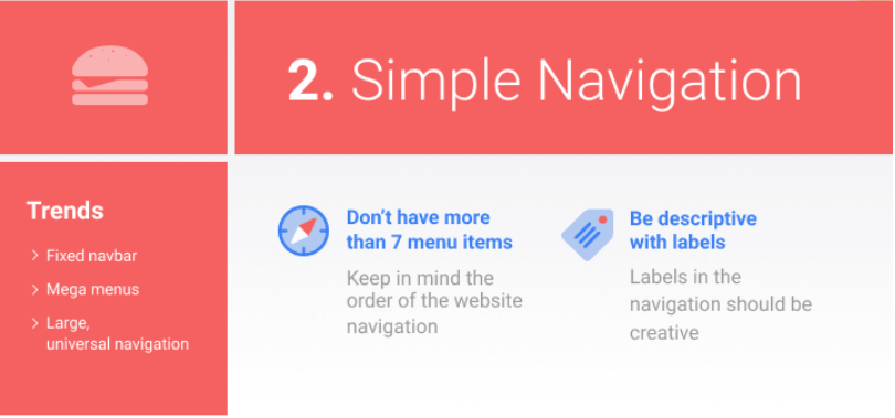 simple navigation