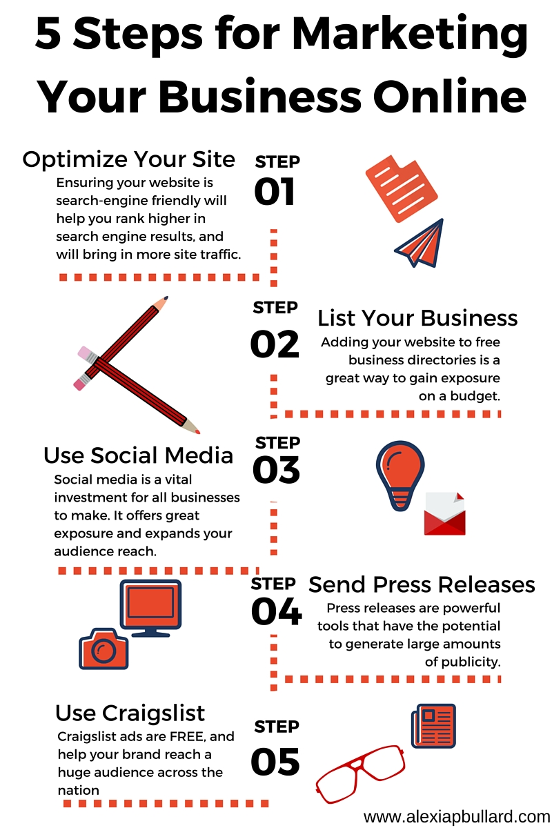 5 Steps for Marketing Your Business Online || Alexia P. Bullard || www.alexiapbullard.com