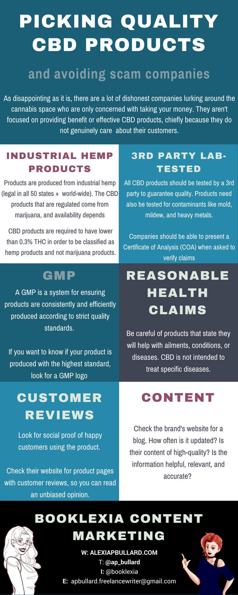 Create an infographic comparing two products, using these value points as a basis