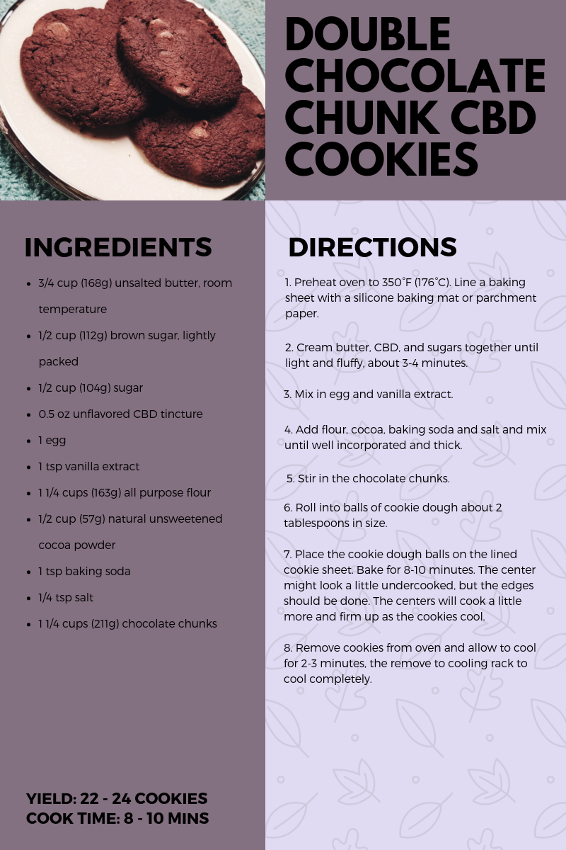 RECIPE: Double Chocolate Chunk CBD Cookies | Booklexia Content Marketing | Cannabis Content Marketing