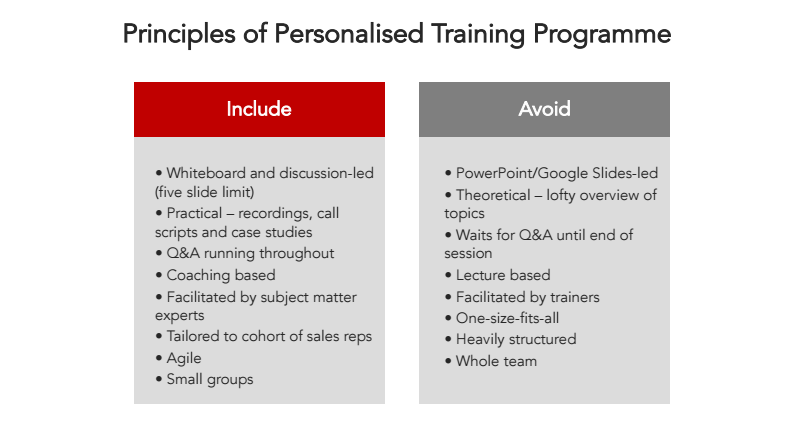 principles-of-personalised-training-programme.png