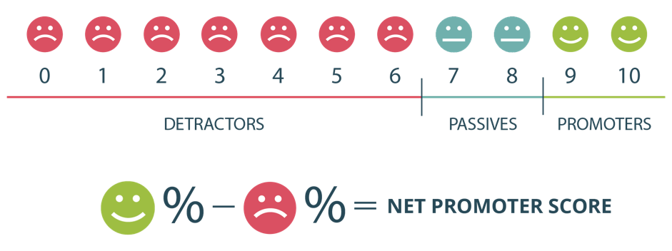 net-promoter-score.png