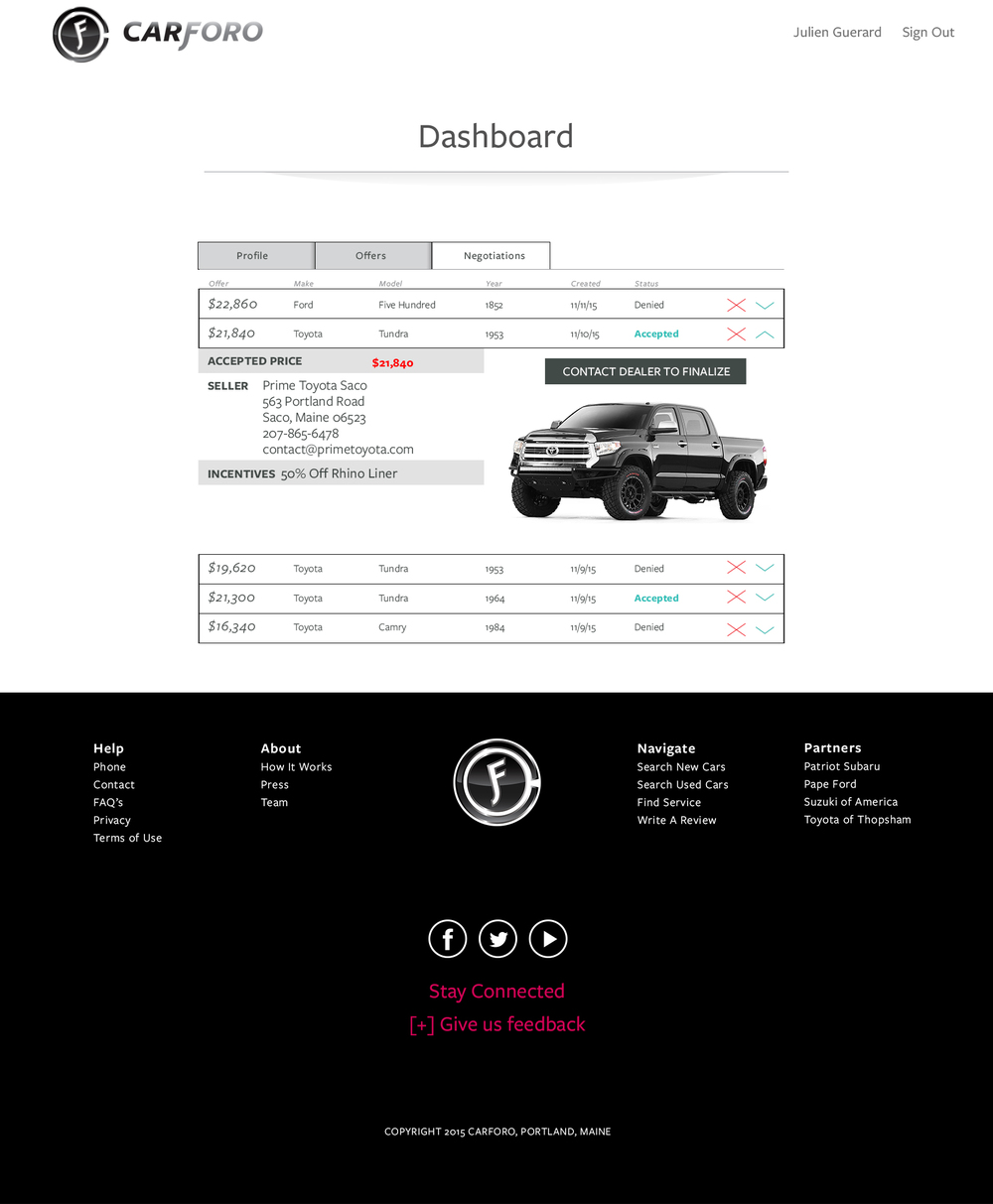 Carforo_Web_Dashboard.Negotiations_Comp_2015_v4.jpg