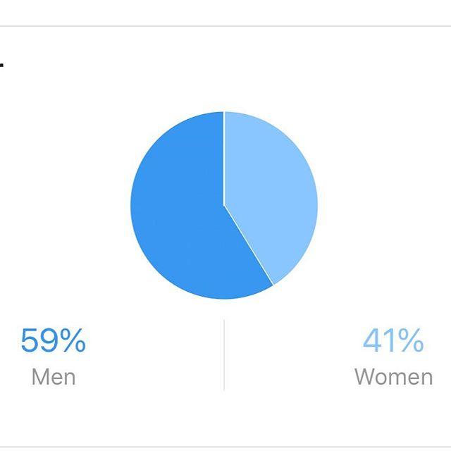 go tell some women to follow me thanks 💖