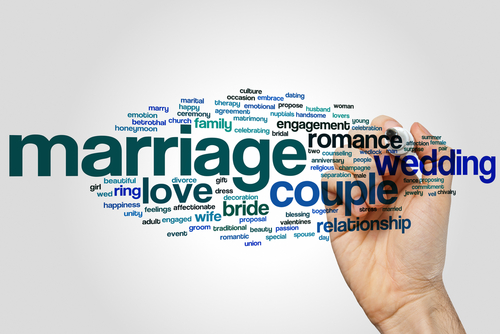 premarital counseling word cloud