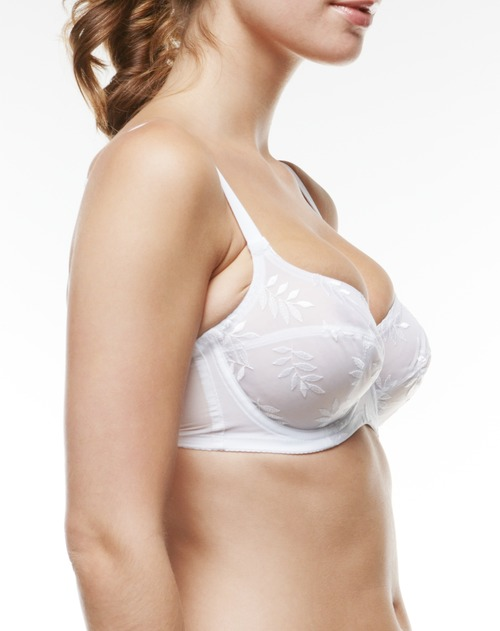 55ea13991 How To Identify Your Breast Shape To Find The Perfect Fitting Bra ...