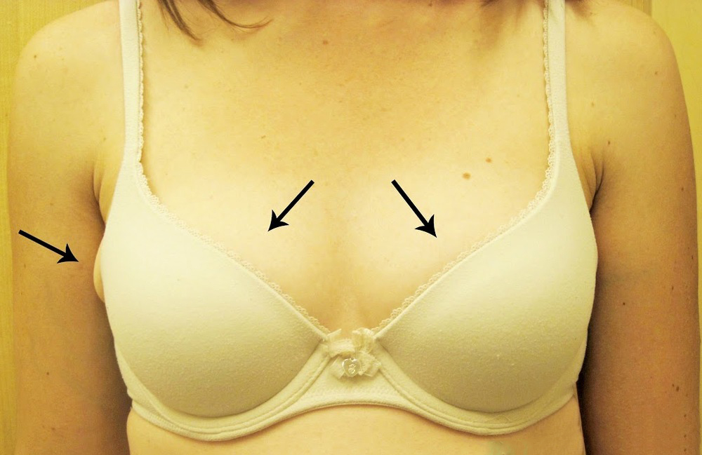 dcb59d1ef905a Bra Sizing 101   How To Find Your Size! — Bra Fittings By Court