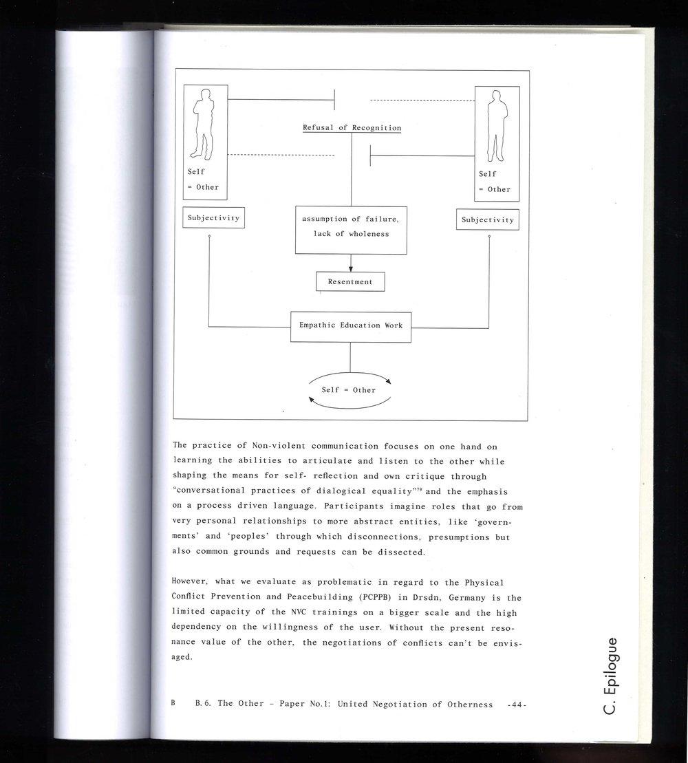 thesis_scans_72dpi (13 von 18).jpg