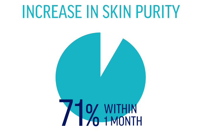 Skin Care Purity