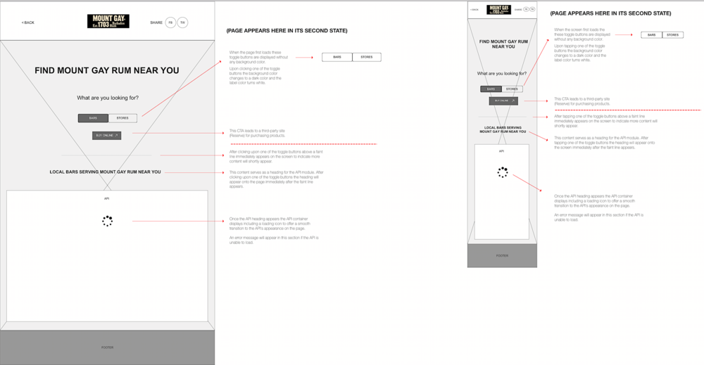 DESKTOP/TABLET & MOBILE WIREFRAMES (ANNOTATIONS NEEDED TO EXPLAIN PAGE INTERACTIONS)