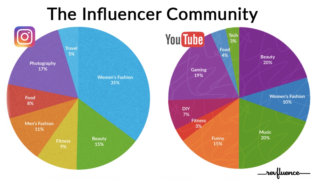 influencer community final.png