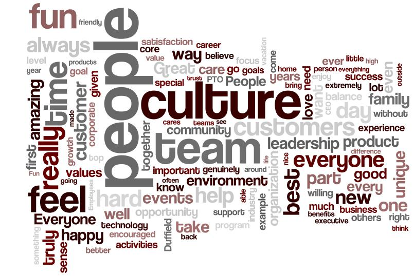 Culture Word Cloud.jpg