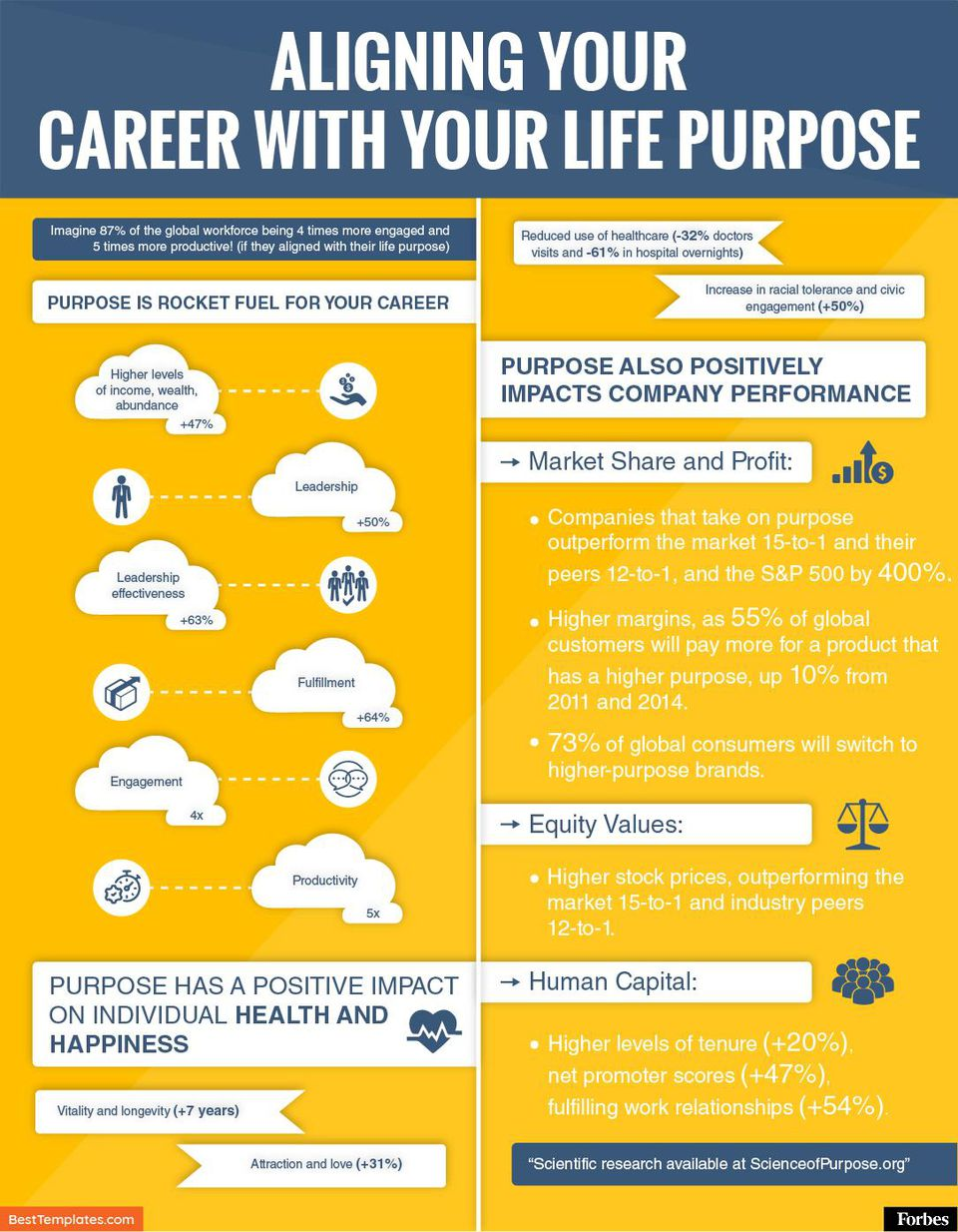 https---blogs-images.forbes.com-meimeifox-files-2018-03-Aligning-your-career-with-your-life-purpose-Infographic-2-01.jpg