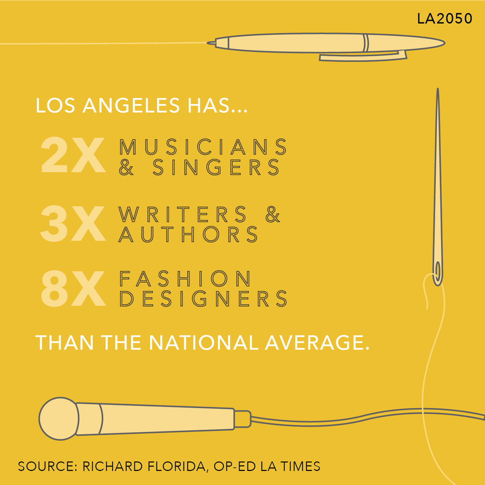 creativecapital_infographic-03.png