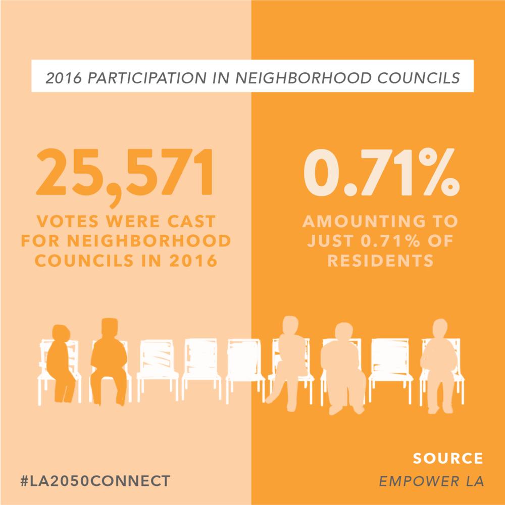 neighborhoodcouncils.png
