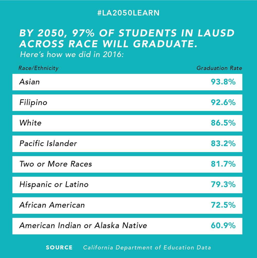 racegraduationrates-11.png