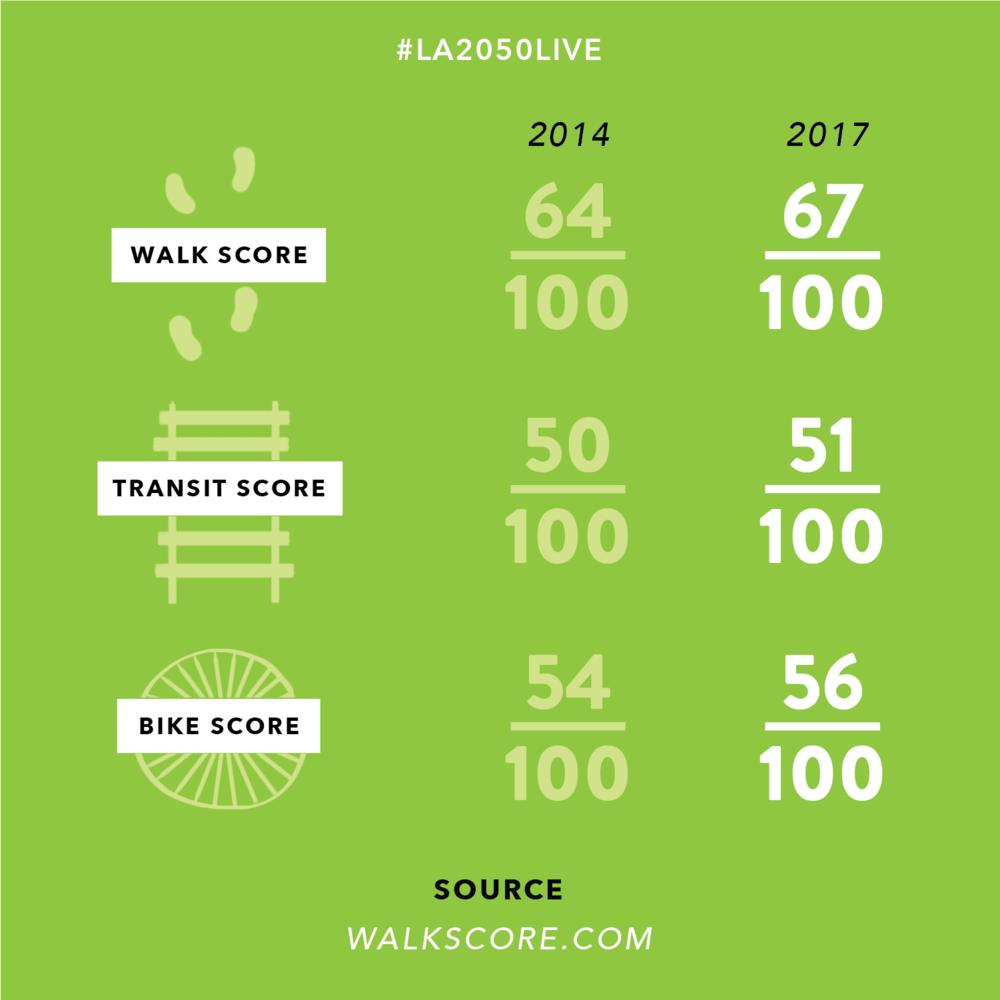 walkscore.png