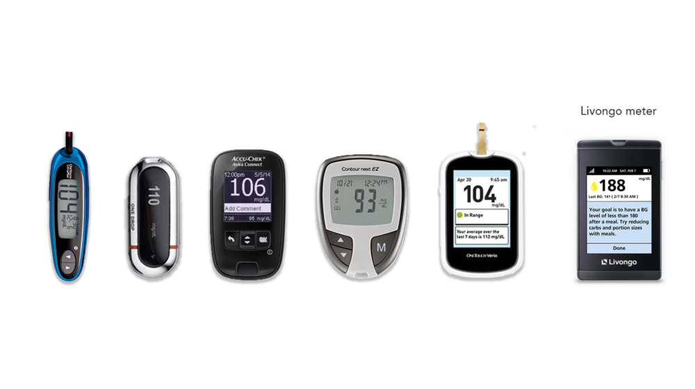 We looked at comparable, competitive blood glucose checking meters.