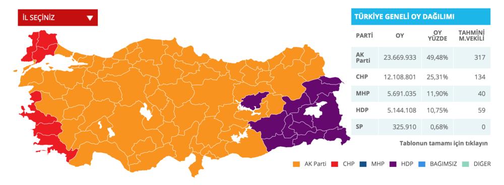 Map from haberturk.com