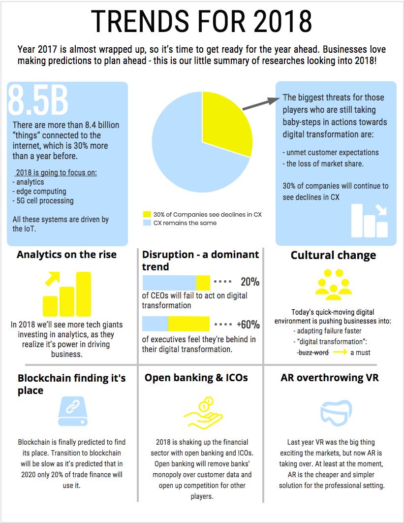 screenshot-infograph.venngage.com-2017-12-12-18-32-54-623.png