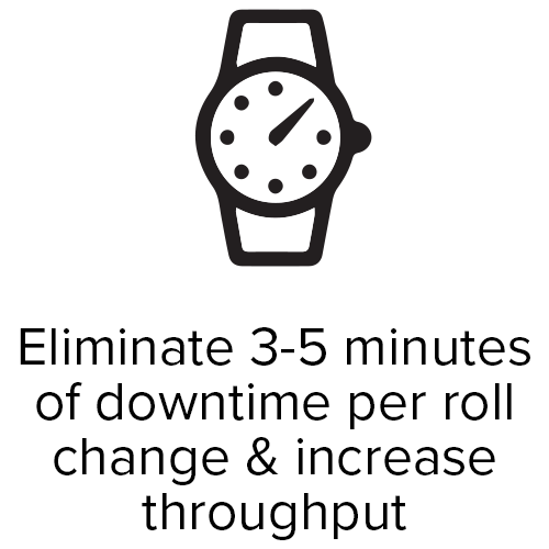 Eliminate downtime per roll change