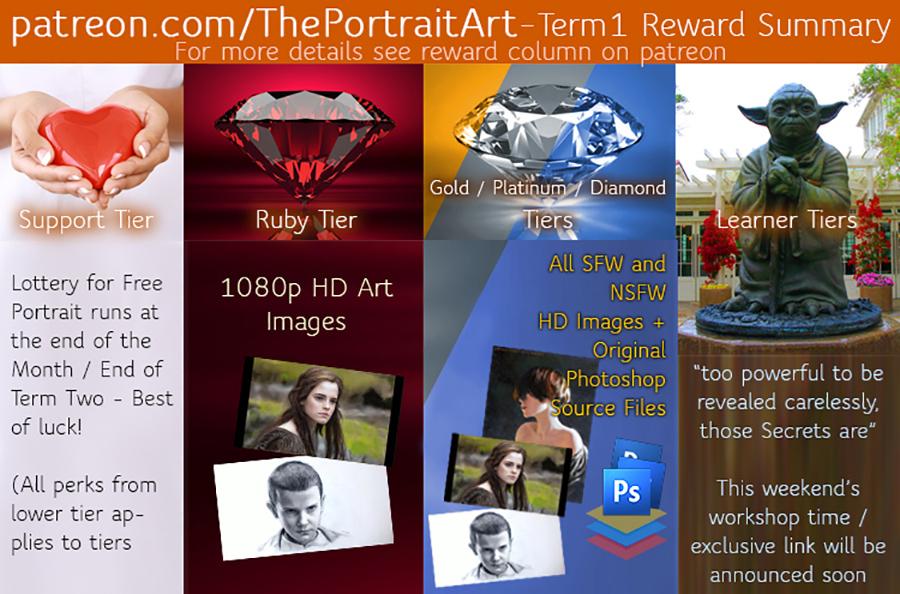 Term 1 Summary 900px.jpg