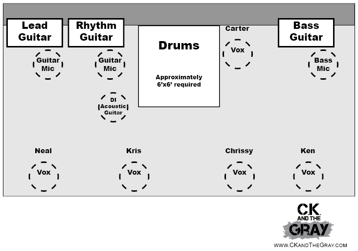 C.K. and The Gray Stage Plot