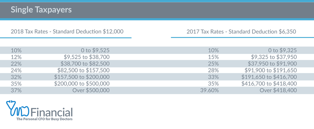 SingleTaxpayers.png