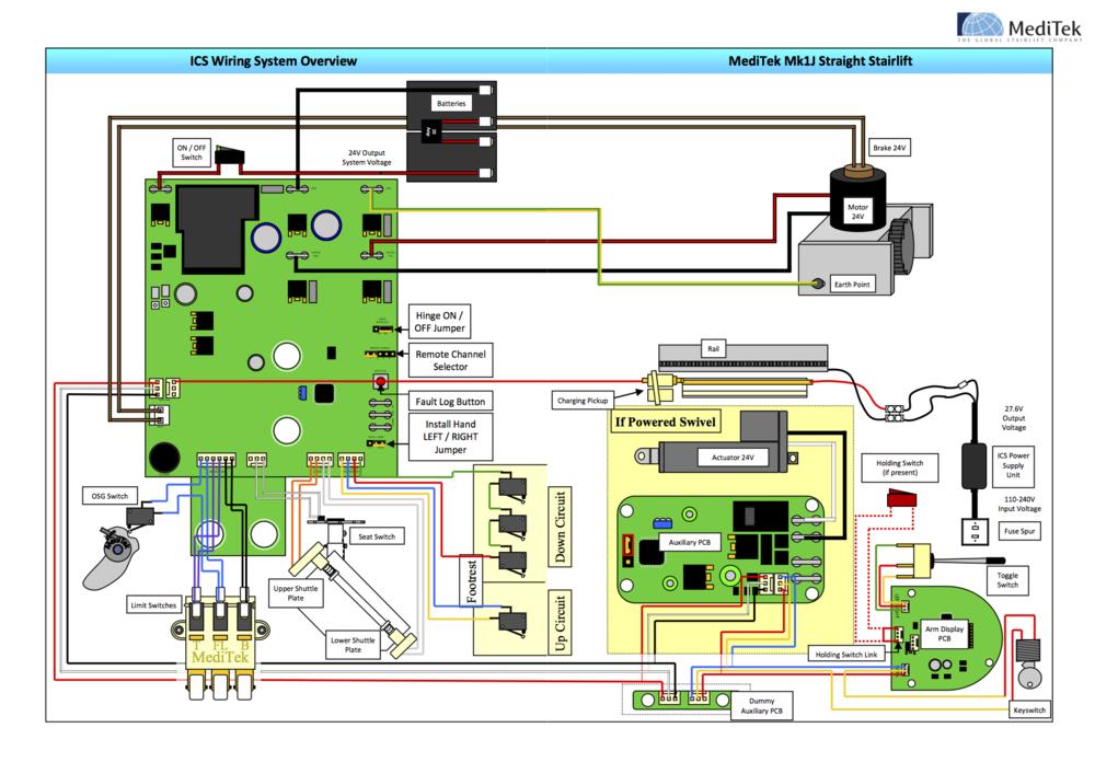 meditek stairlift wiring diagram electrical diagram
