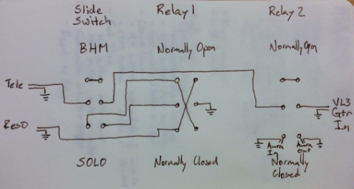 Switching diagram for MIDI controlled input and preamp selector.