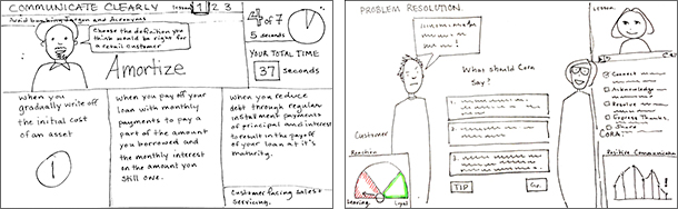 Napkin Sketches: (left) A timed game to raise awareness about using confusing jargon with customers. Learner's select the best explanation of a banking term using words everyone can understand. (right) After a brief lesson the learner is presented with a situation and chooses the best option to resolve the situation.  Finished screen design: The learner is presented with a situation and chooses the best option in relation to the long term goal of improving the customer experience.