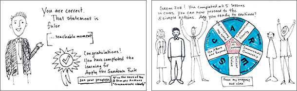 Napkin Sketches:   (left) When the learner selects an incorrect answer that get an explanation with a bite-sized teachable moment. When the learner selects the correct answer, they get affirmation and clear restatement about why their selection was correct. (right) The learner receives messages of support and encouragement throughout the lessons.    Finished screen design:   A screen where the eLearning host applauds the learner's progress.