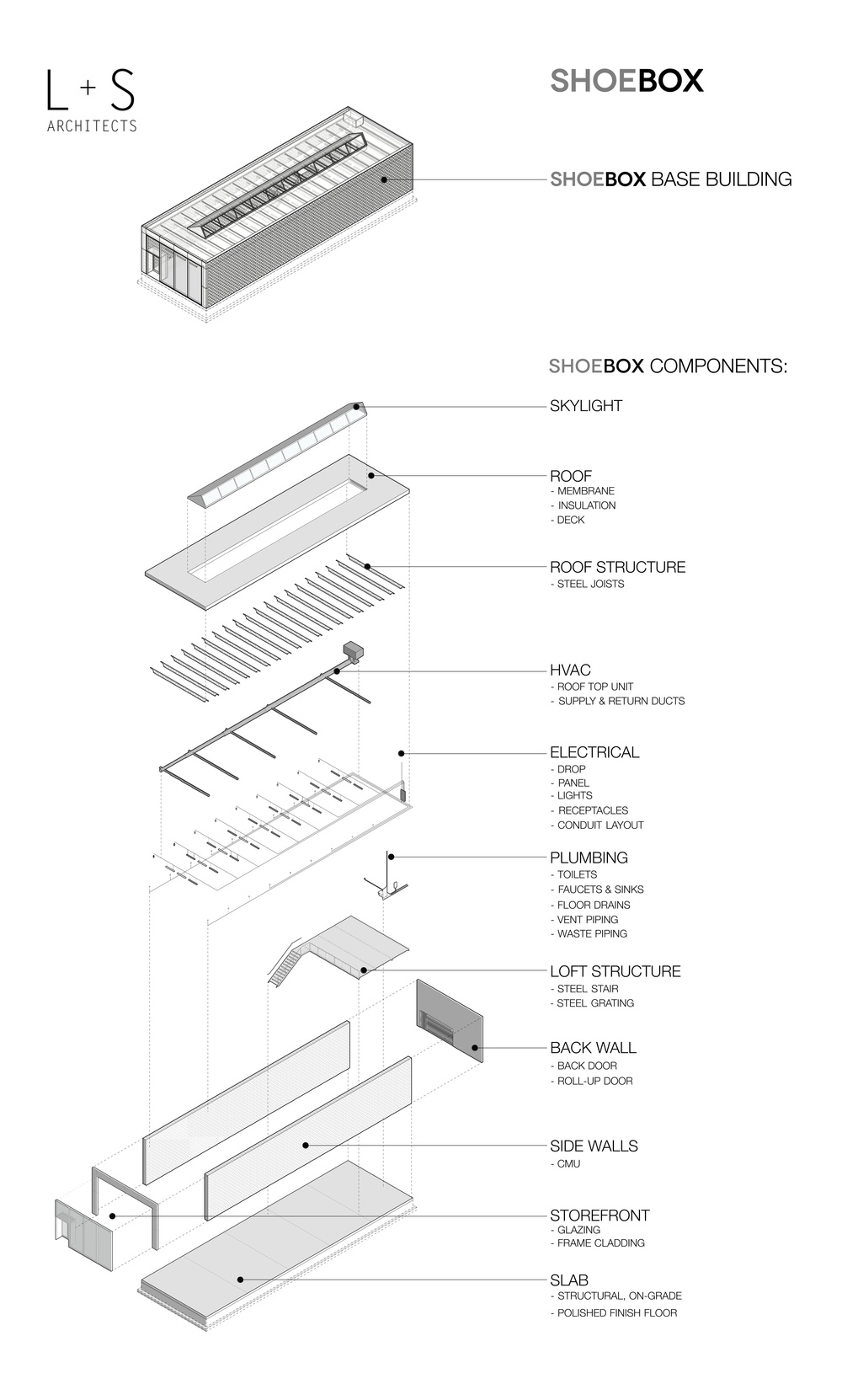 shoebox_diagram.jpeg